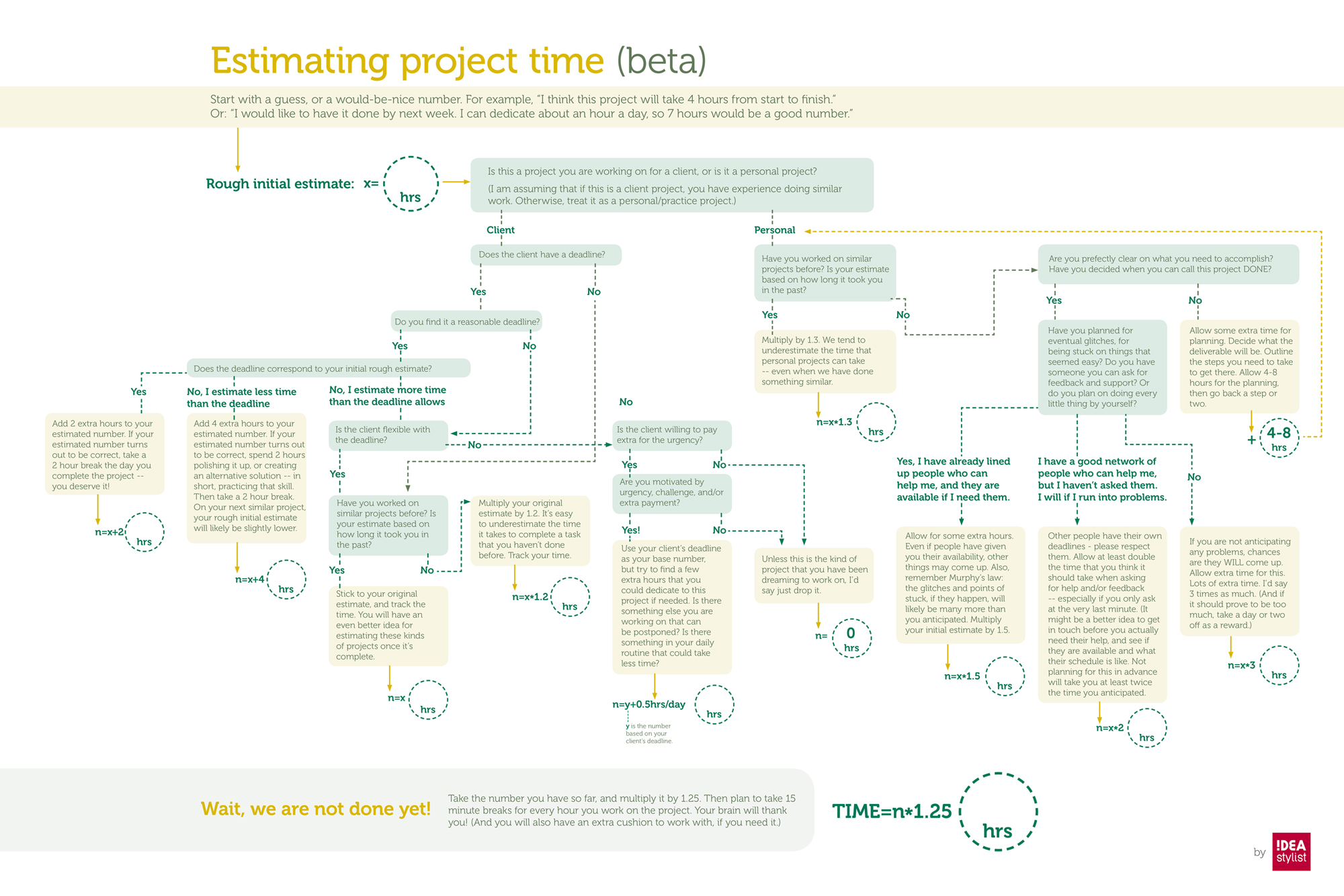 estimate-project-time